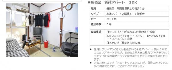 ロケーションハウス、ロケハウス、ハウススタジオ|ロケ地募集.jp|私のおウチがテレビに出ちゃう!?|-2 2