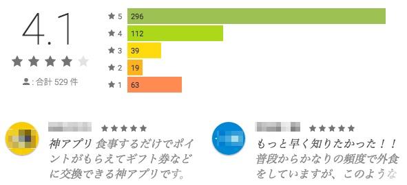 くぅ〜貯のStoreレビュー(C)Google Play