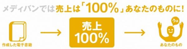 メディバン_売上は「100%」あなたのものに!_-_メディバン_マンガやノベルをネットで本に!