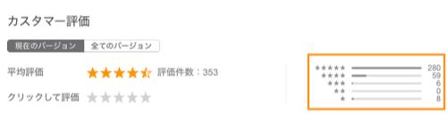 スマホ・お小遣い稼ぎ、プチ稼ぎ無料アプリのご紹介「くぅ〜貯め(クウチョ)」レビュー by.apple store
