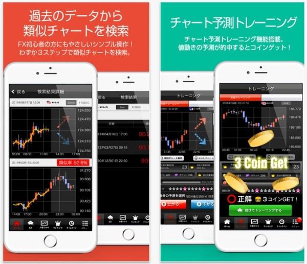 FX(為替)類似チャート検索_Wips 〜値動き予想の比較・分析に〜を_App_Store_で 2