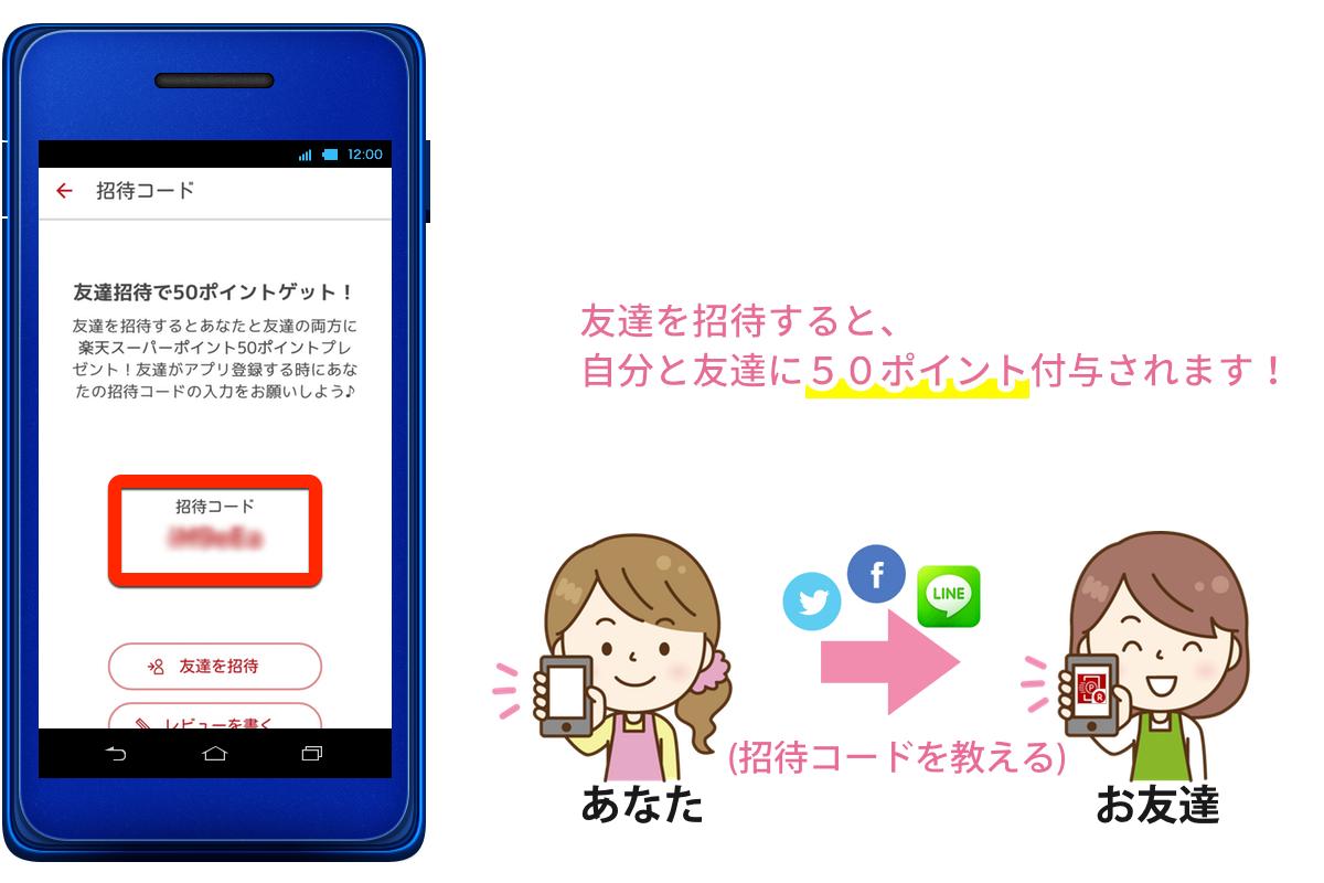 友達紹介(招待IDコード)-楽天スーパーポイントスクリーン