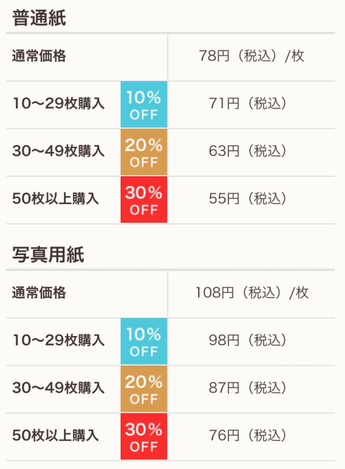 スマホで年賀状アプリ「比較・価格まとめ割引」2