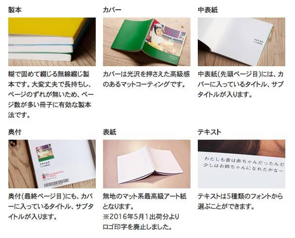 仕様:フォトブック___1冊198円から作れる【しまうまプリント】