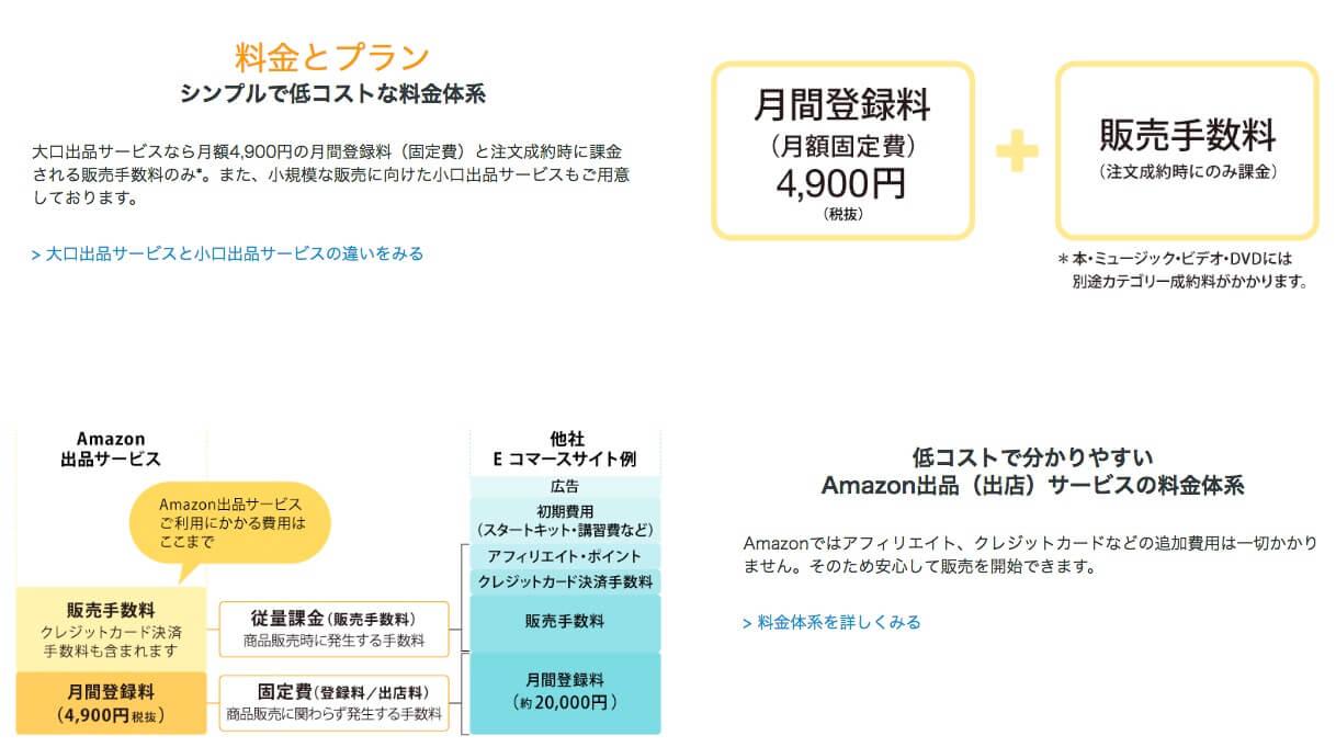 Amazon出品_出店プラン「アマゾン」