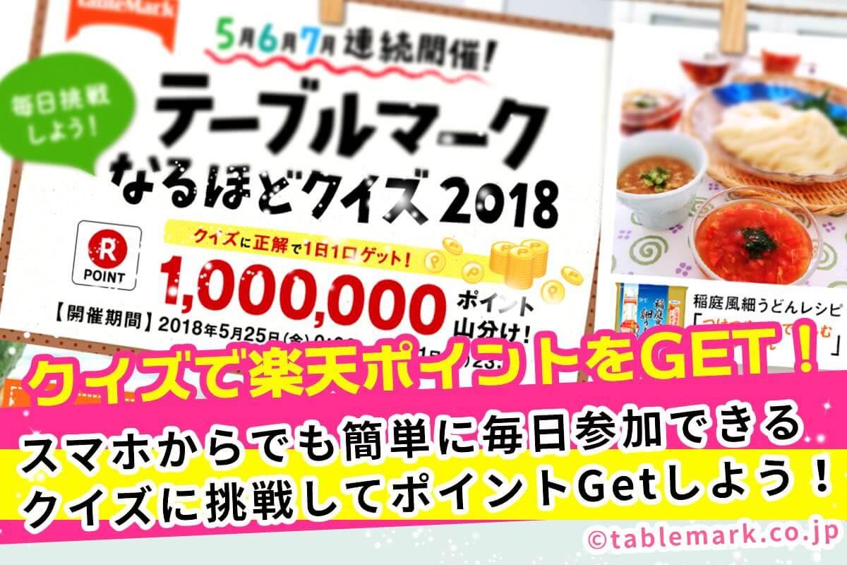 楽天スーパーポイントが貰えるクイズ!正解すれば100万ポイント山分けGET!