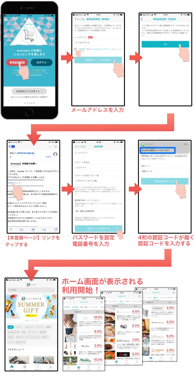 monoka登録手順