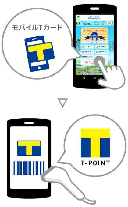 FamilyMartアプリでTポイント貯める
