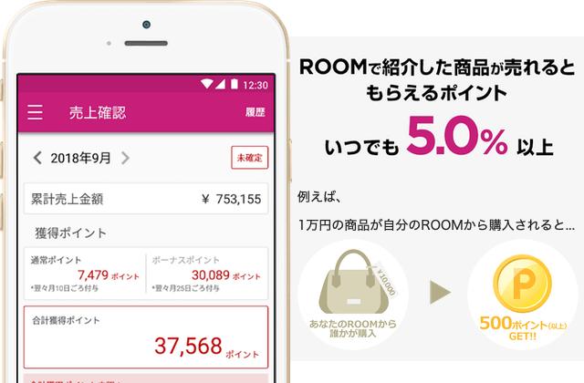「売上・稼いだポイント」楽天ROOMアプリ