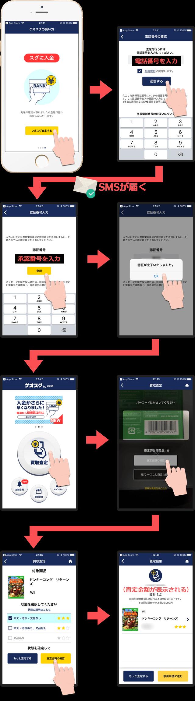 【ゲオスグ】ユーザー登録方法・使い方手順説明画像