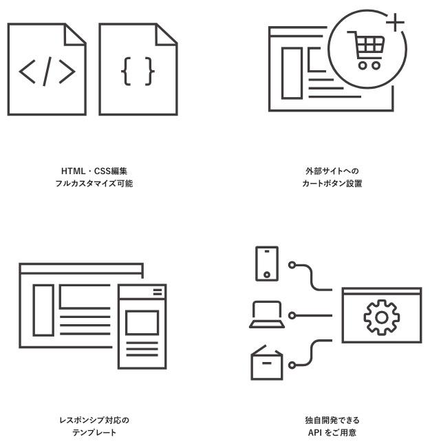 上級者向けにCSS・HTMLカスタマイズ可能