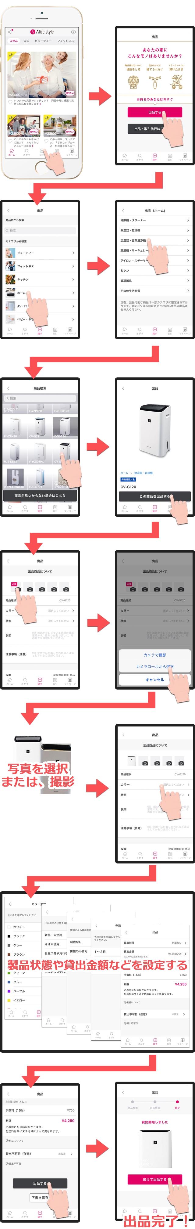 レンタル出品方法・Alice.style(アリススタイル)アプリ