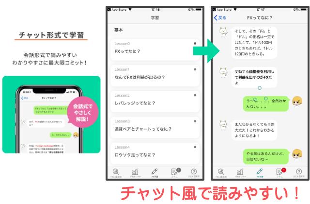 FX初心者ガイド(学習コンテンツ画面)