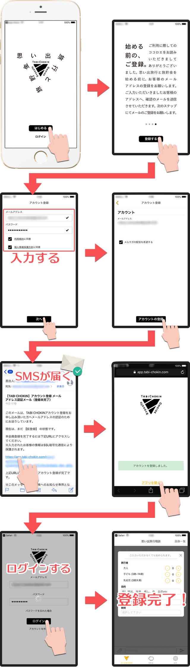 「旅貯金」アプリのユーザー登録方法