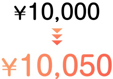 Pollet(ポレット)チャージ毎に0.5%増量チャージ