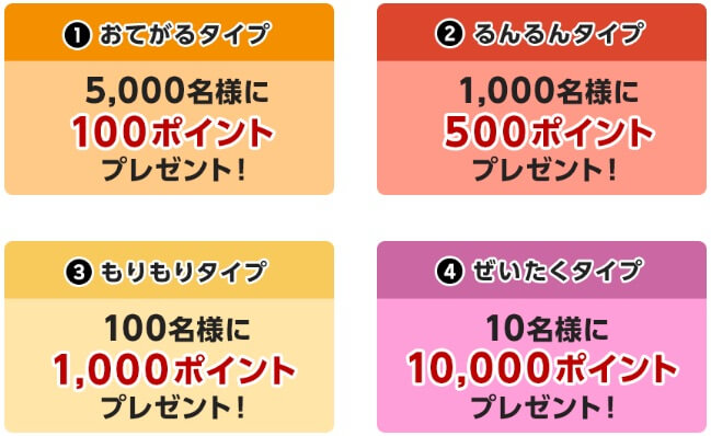 楽天スーパーポイントスクリーンアプリ・キャンペーン(ごほうび選択画面)
