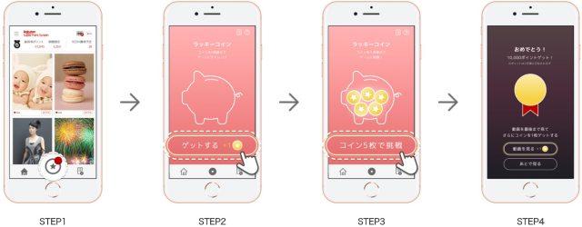 使い方手順「ラッキーコイン」楽天スーパーポイントスクリーンアプリ