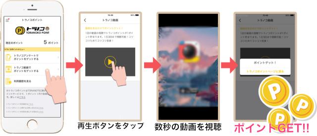 「トラノコ」アプリ・新機能「ポイント獲得画面」