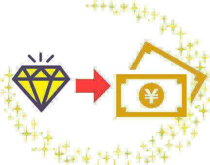ダイヤ交換イメージ図