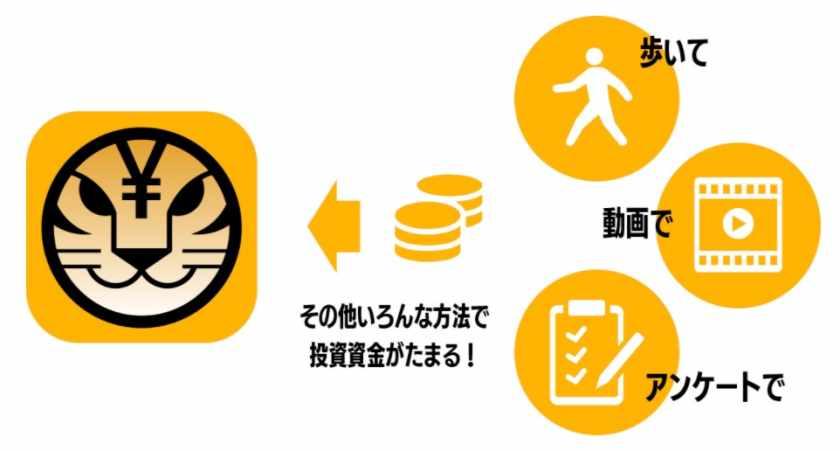 トラノコ(ポイント獲得方法・歩いてポイント)